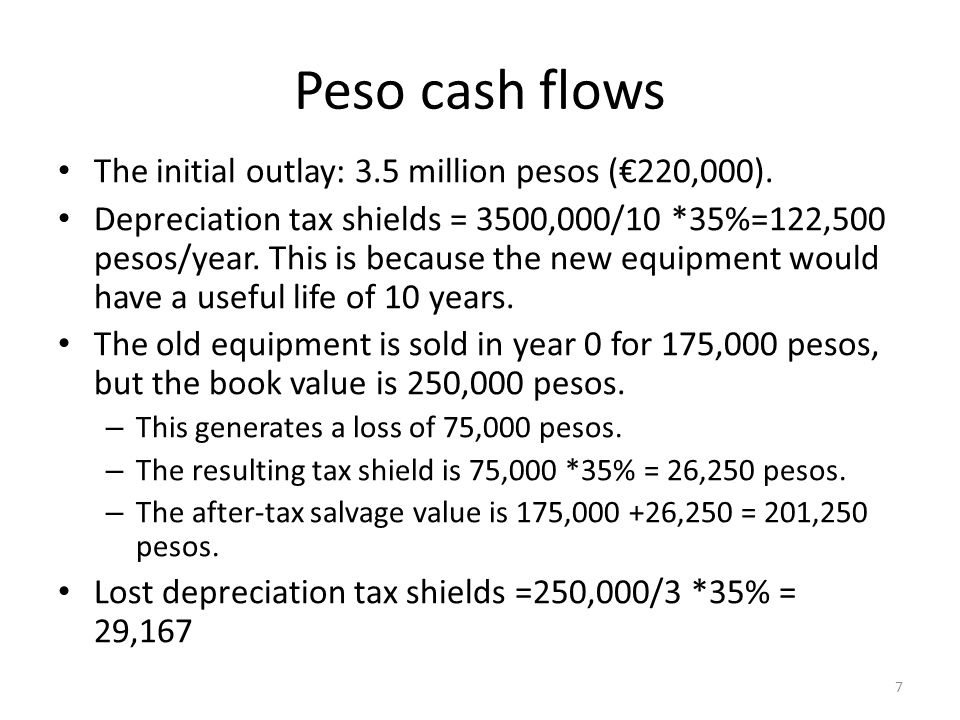 Peso cash flows The initial outlay: 3.5 million pesos (€220,000).