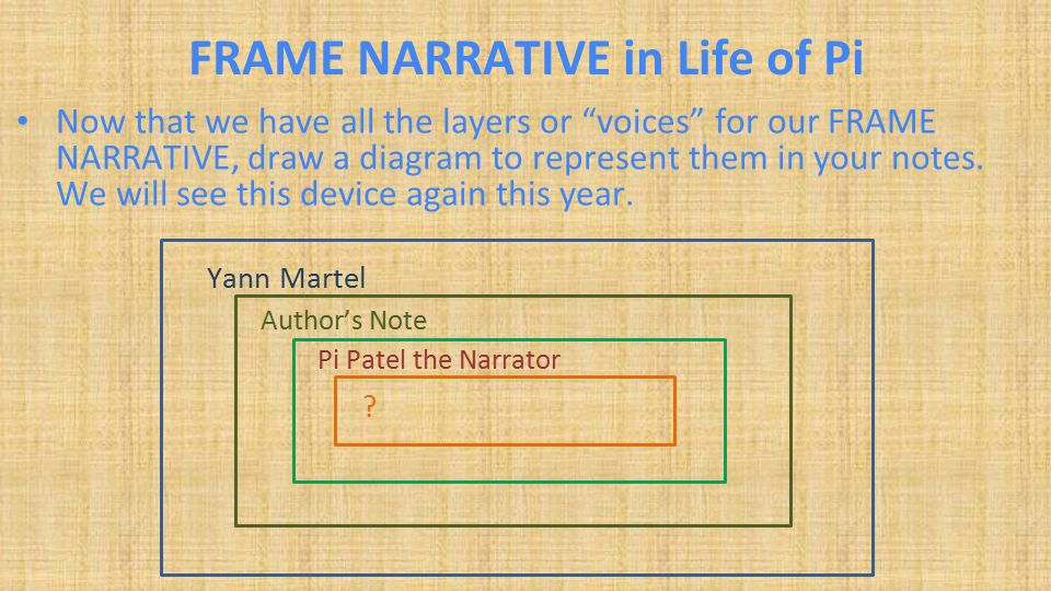 Life of pi by yann martel frame narrative ppt video for Is piscine molitor patel a real person