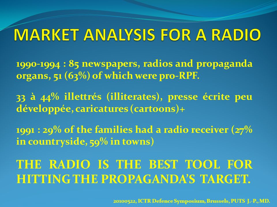 MARKET ANALYSIS FOR A RADIO