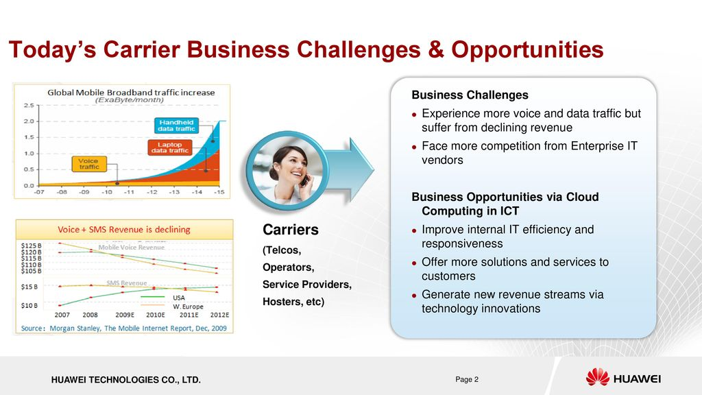 challenges in doing business globally in today s world Global challenges for humanity - excerpt from 2009 state of the future- also available 15 global challenges-spanish translation the 15 global challenges.
