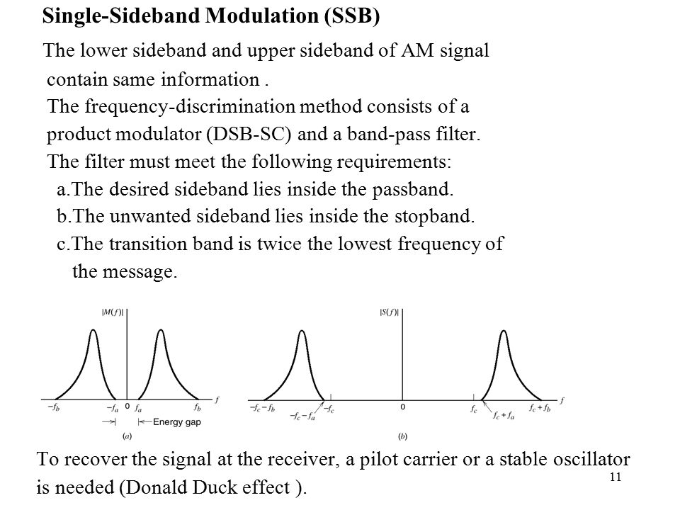 lower single sideband A single sideband and cw receiver works much the same way as an am receiver works the result will the original sideband but at a much lower frequency.