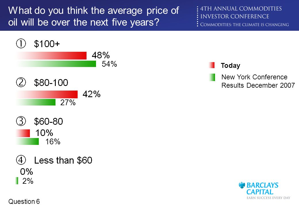 What do you think the average price of oil will be over the next five years