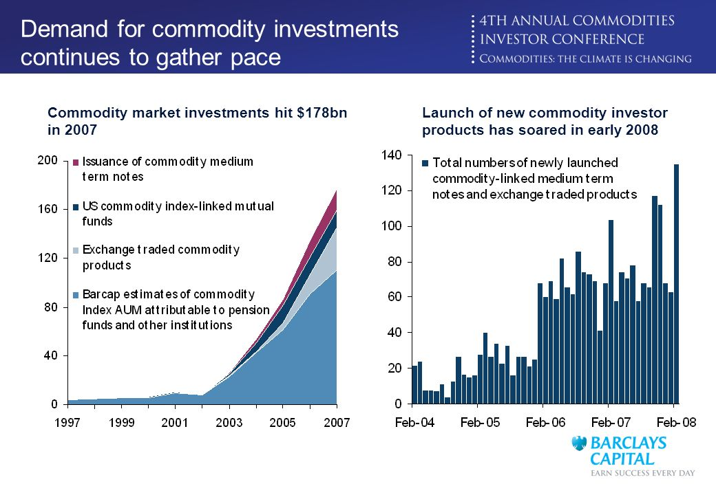 Demand for commodity investments continues to gather pace