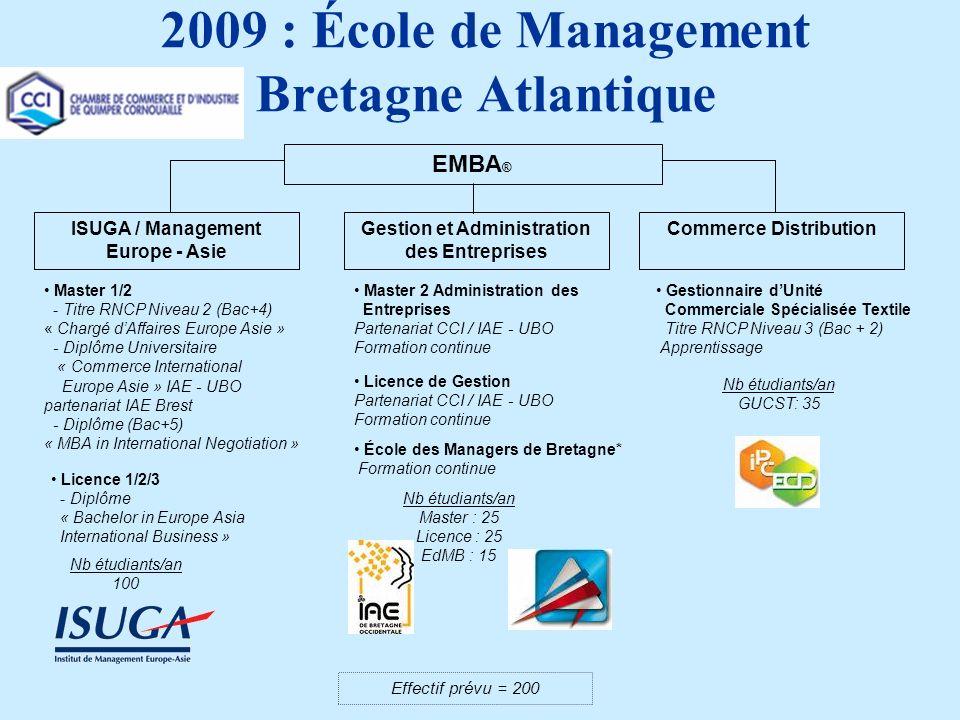 2009 : École de Management Bretagne Atlantique