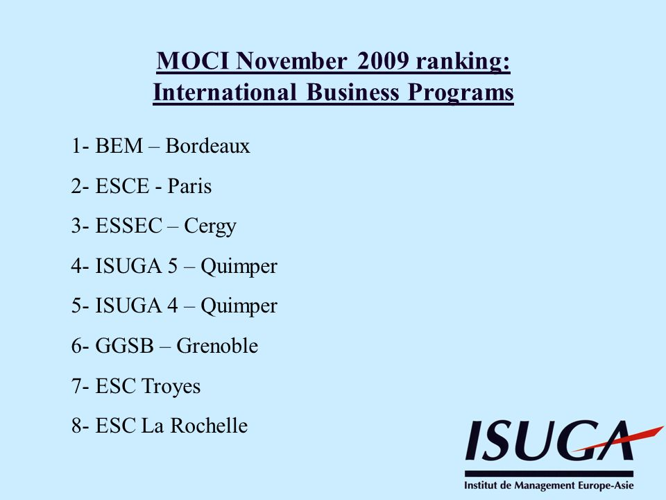 MOCI November 2009 ranking: International Business Programs