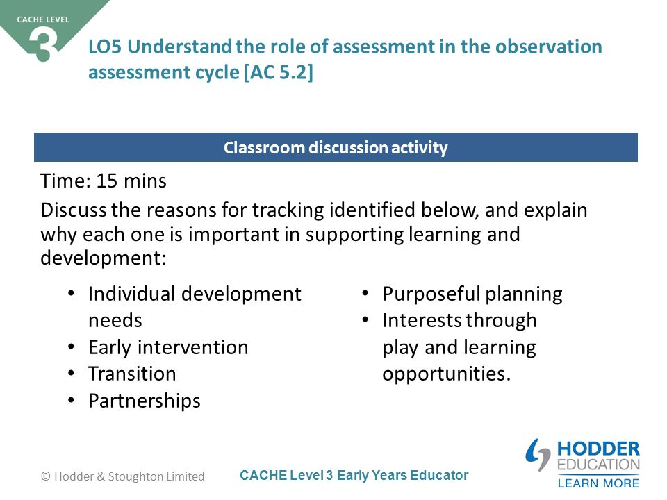 supporting learner development through assessment Different ways of using technology to support assessment  appendix 3: 34  strategies for developing effective on-line assessment appendix 4: sample.