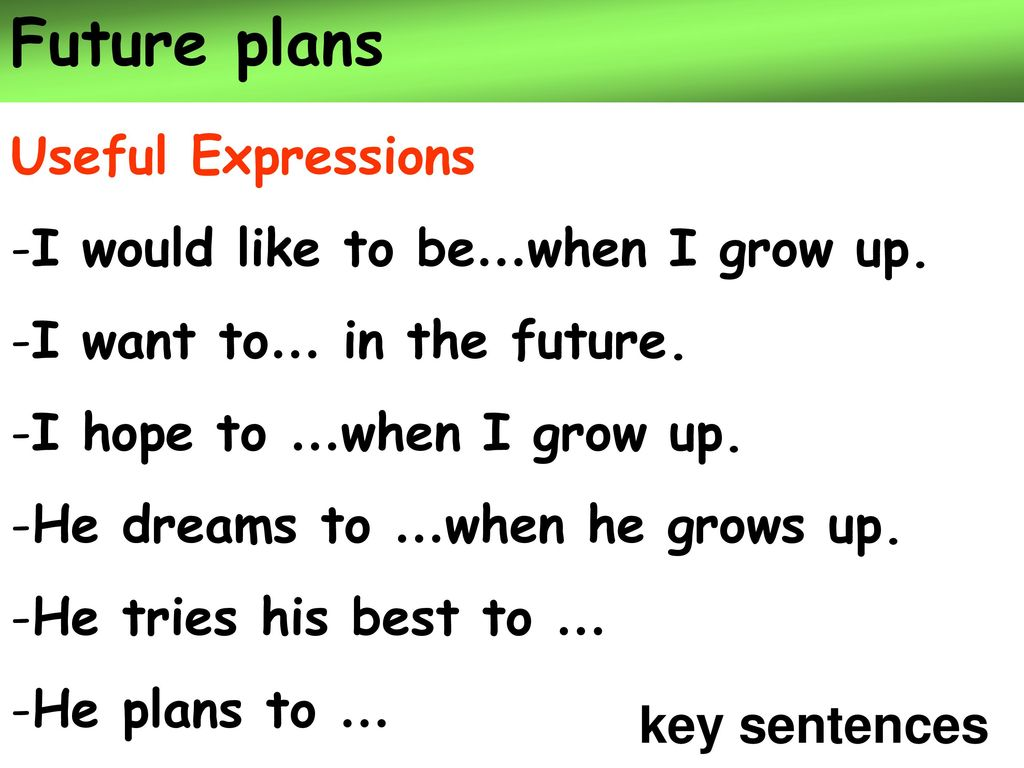Good afternoon ppt video online download for Future planner online