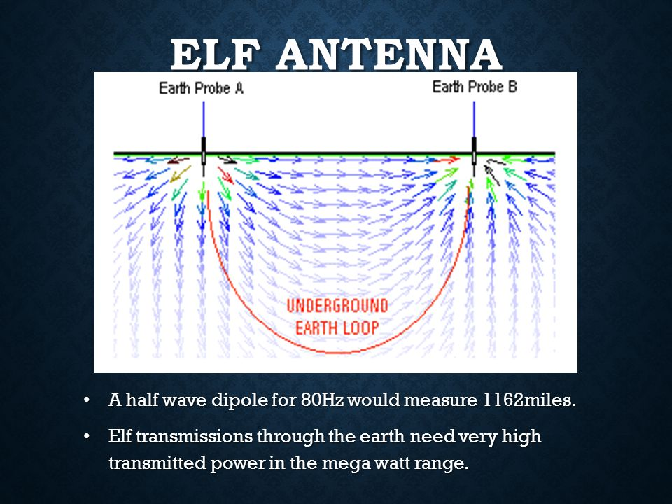 Exploring Vlf And Elf Frequencies Ppt Video Online Download