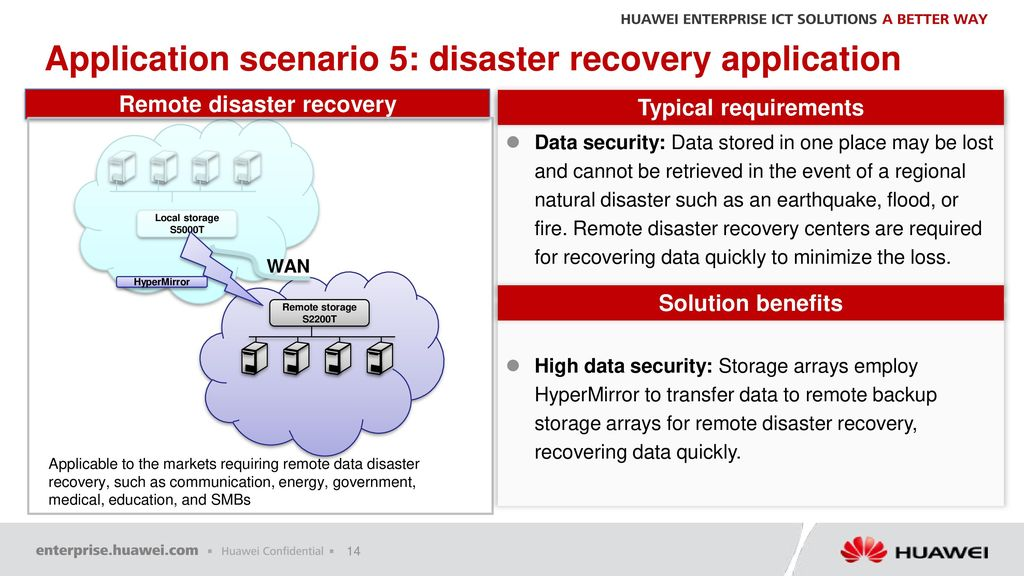 lphg disaster recovery scenario This system disaster recovery plan (drp) is designed to mitigate the risk of system and service unavailability by providing written and cost-effective contingency solutions for the prompt and effective continuation or resumption of mission-critical services in the event of a disaster.