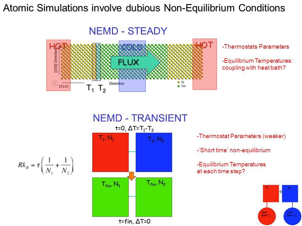 Atomic Simulations involve dubious Non-Equilibrium Conditions