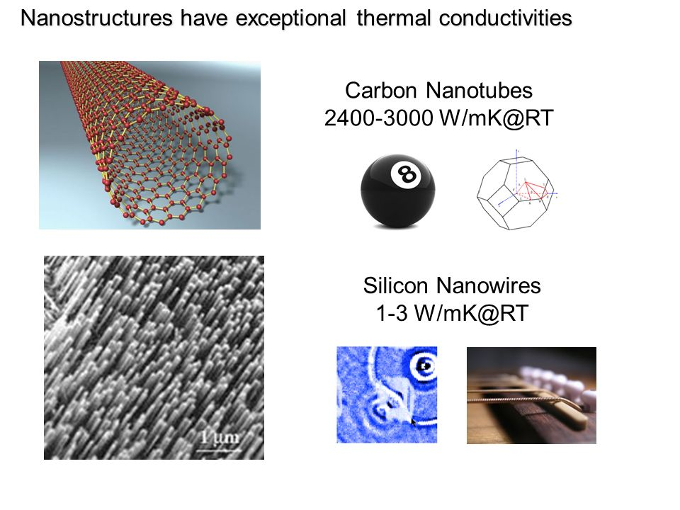 Nanostructures have exceptional thermal conductivities