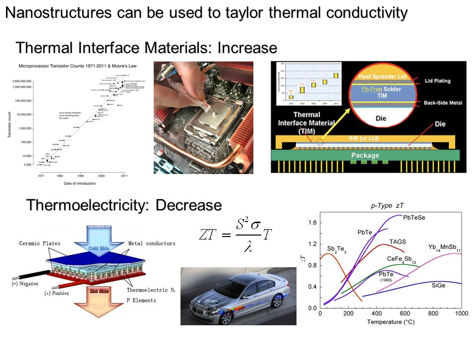 Nanostructures can be used to taylor thermal conductivity