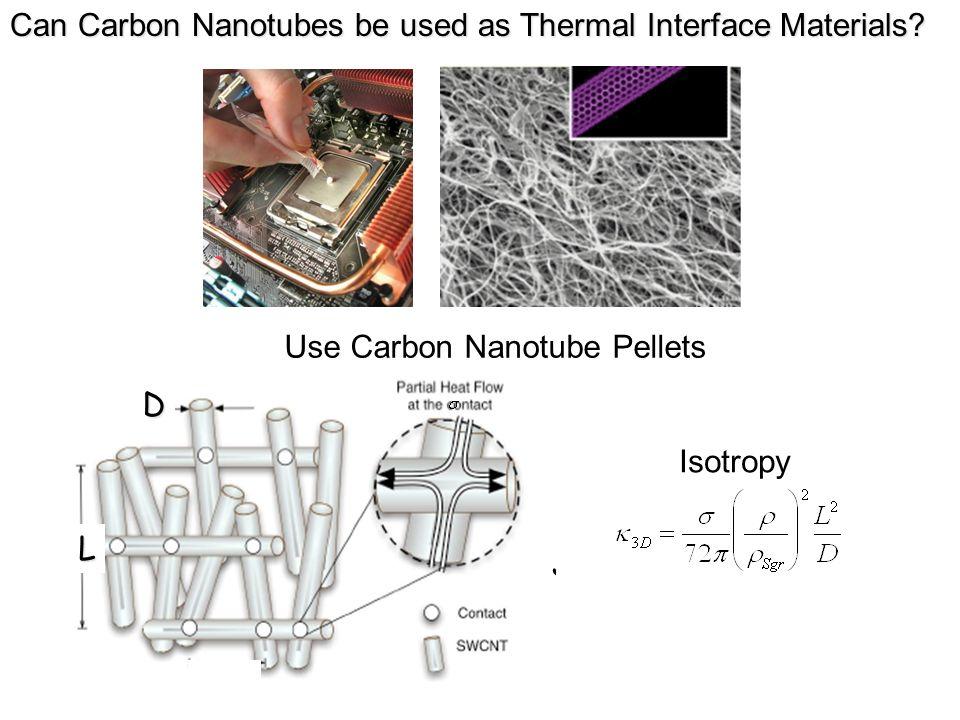 Use Carbon Nanotube Pellets