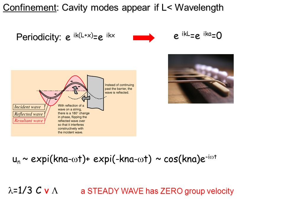 Confinement: Cavity modes appear if L< Wavelength