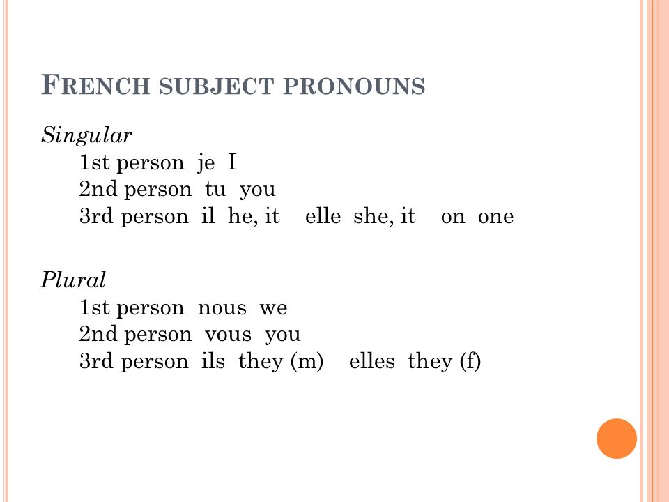 Introduction to French Subject Pronouns - ppt download
