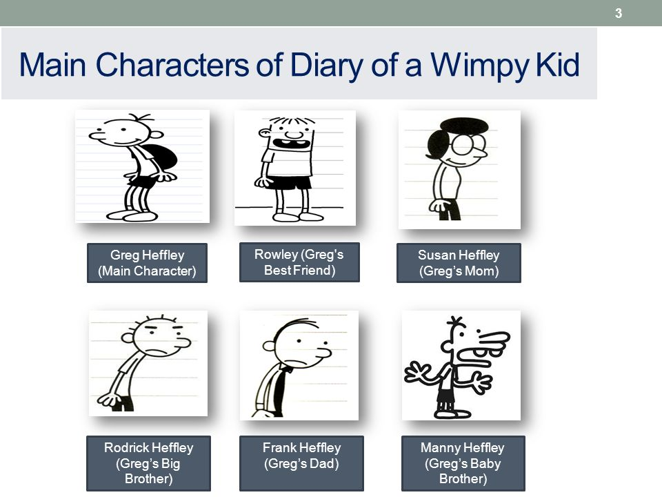 Diary Of A Wimpy Kid Main Setting