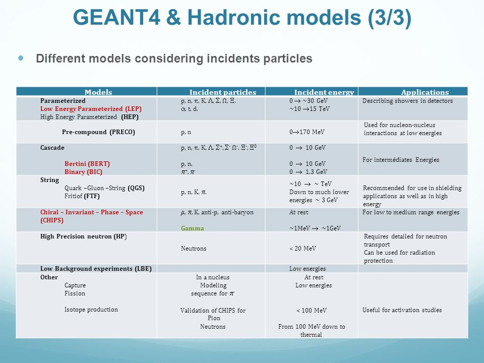 GEANT4 & Hadronic models (3/3)