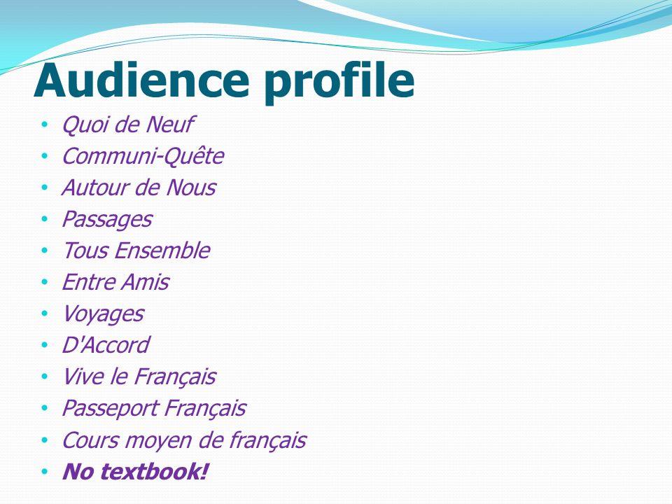 Audience profile Quoi de Neuf Communi-Quête Autour de Nous Passages
