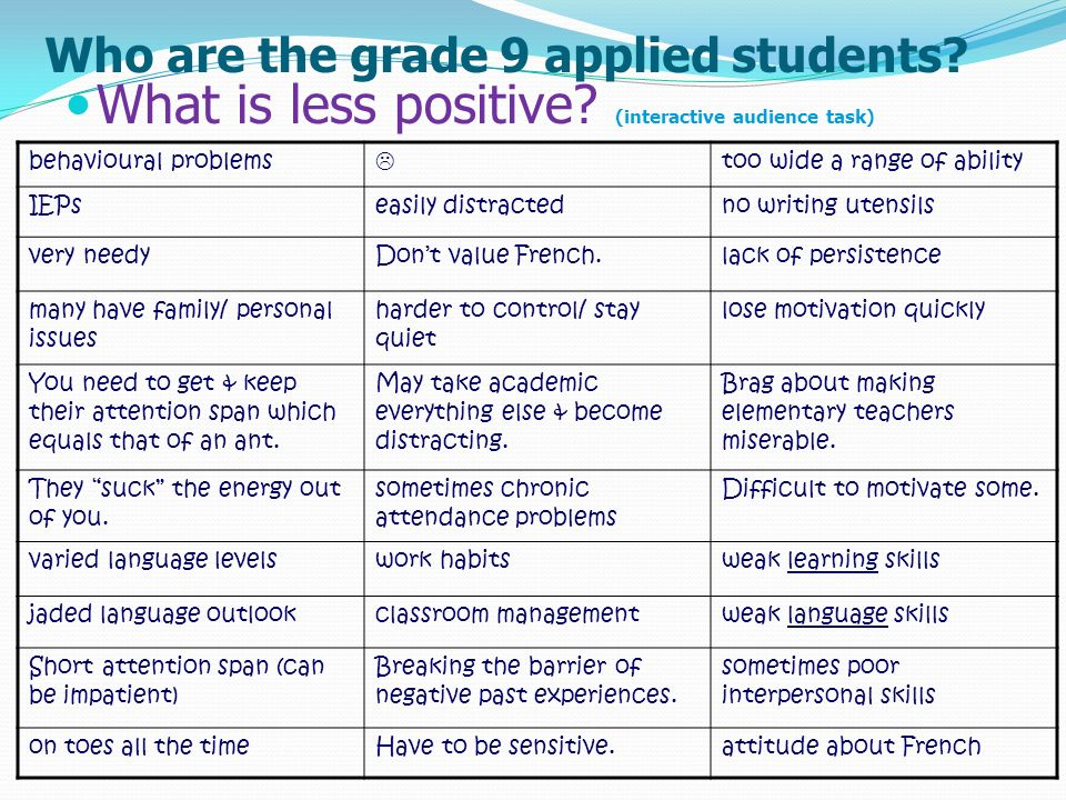 Who are the grade 9 applied students