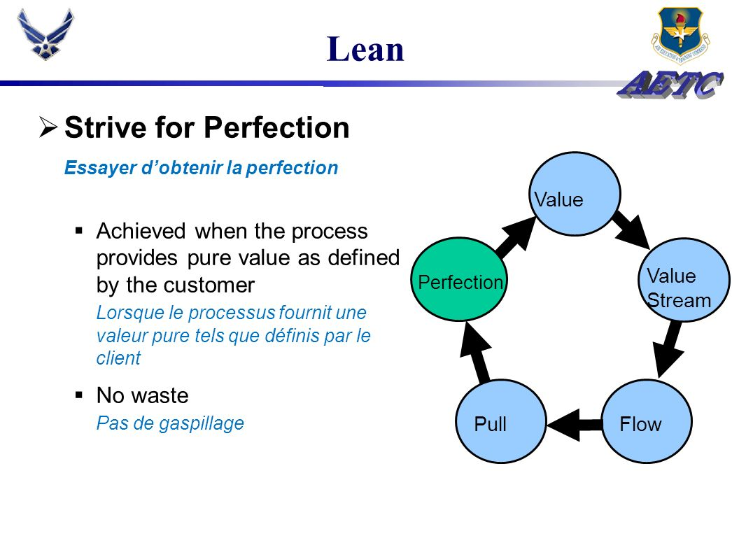 Lean Strive for Perfection Essayer d'obtenir la perfection