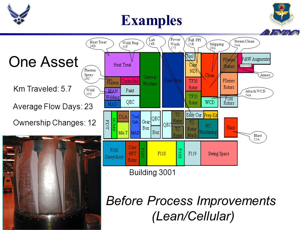 Examples One Asset Before Process Improvements (Lean/Cellular)
