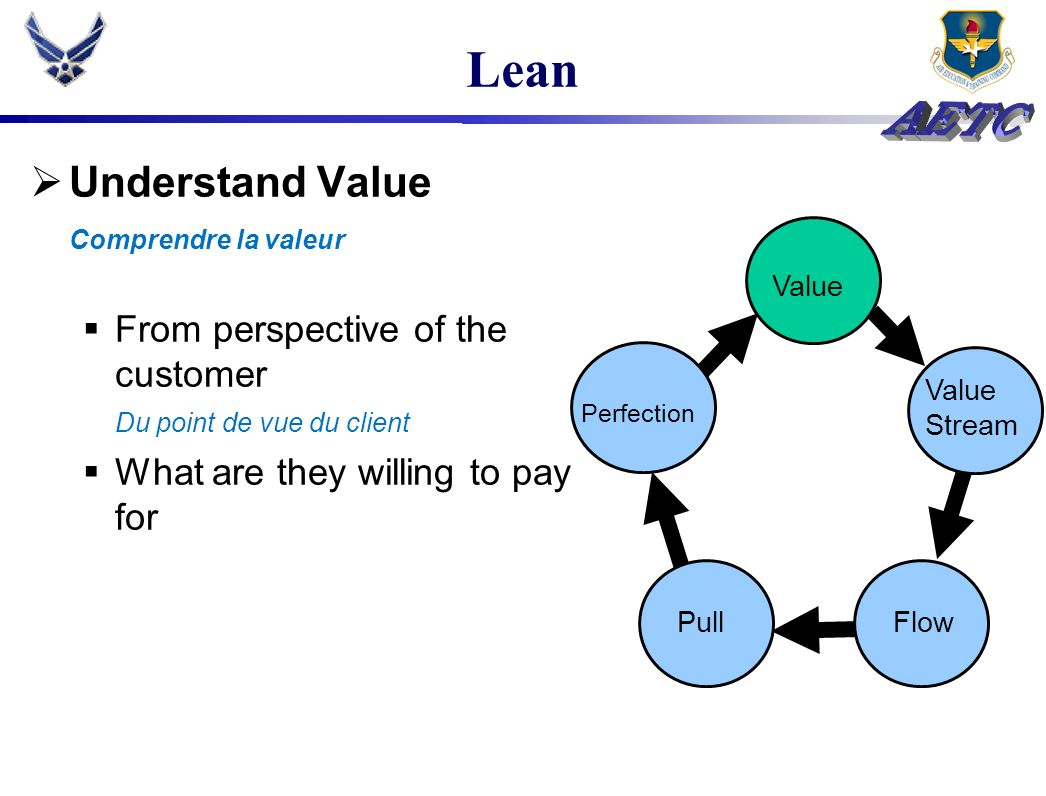 Lean Understand Value Comprendre la valeur