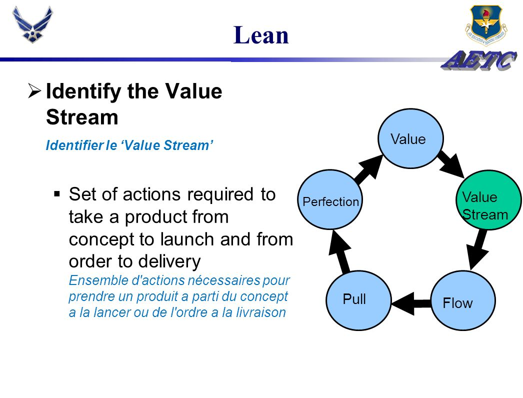 Lean Identify the Value Stream Identifier le 'Value Stream'