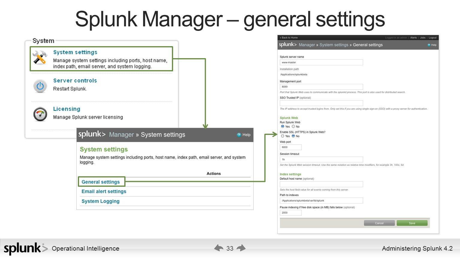 Administering splunk 42 ver ppt download 33 splunk manager general settings 1betcityfo Choice Image