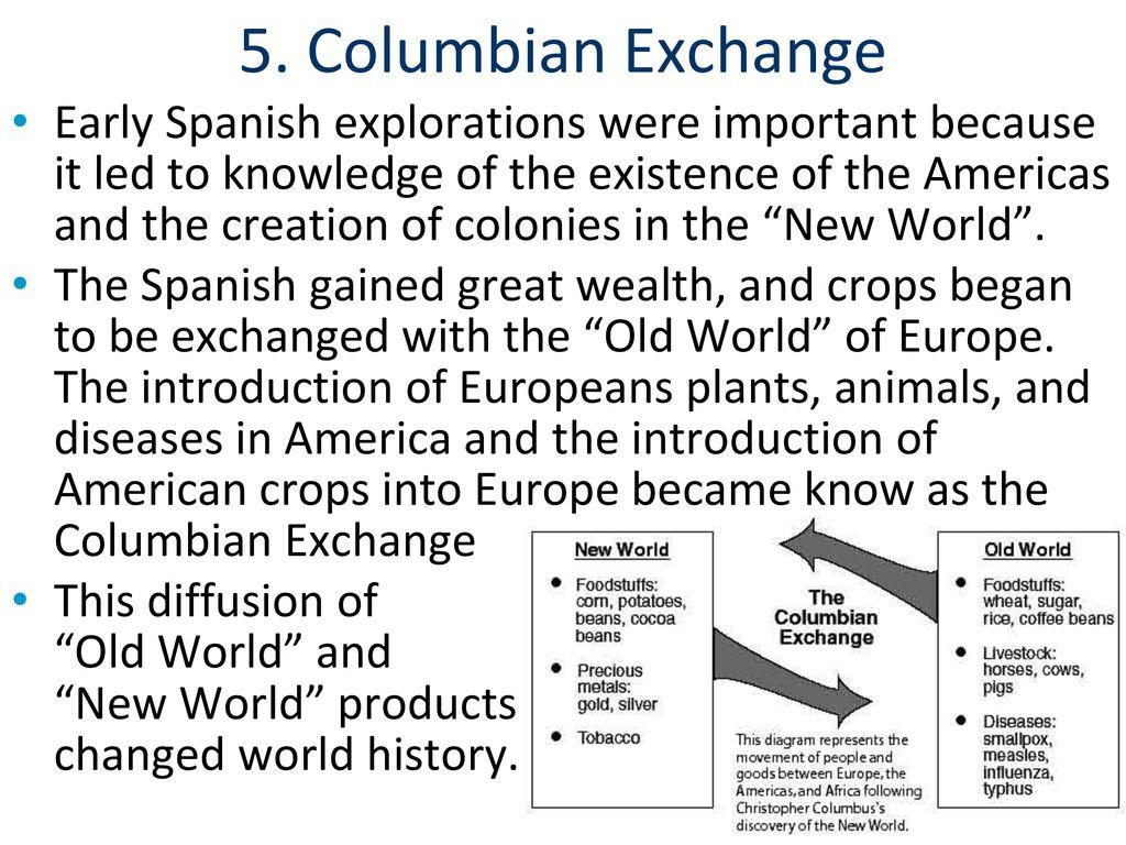 worksheet. The Columbian Exchange And Global Trade Worksheet. Carlos ...