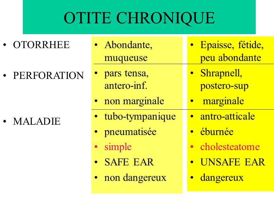 OTITE CHRONIQUE OTORRHEE PERFORATION MALADIE Abondante, muqueuse