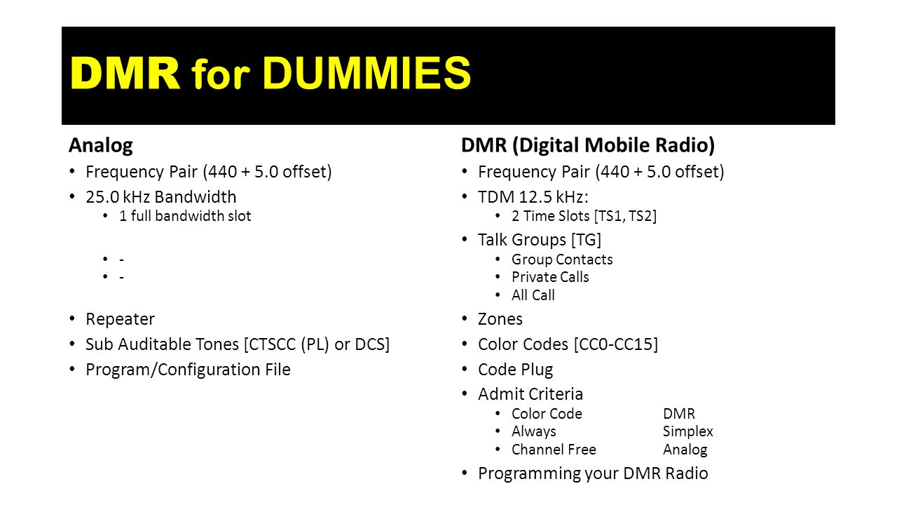 Dmr codes - What are the 50 shades of grey books