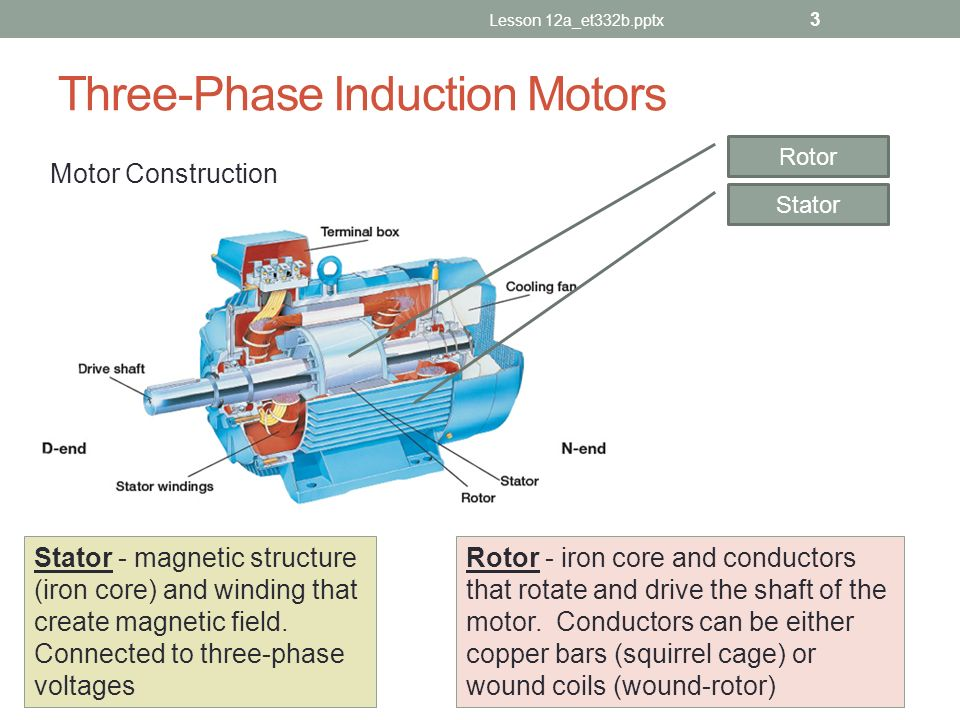 Lesson 12a three phase induction motors ppt video for Three phase induction motor