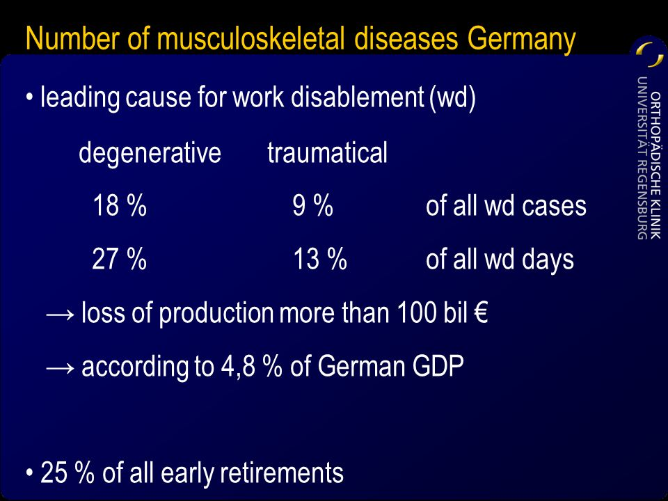 Number of musculoskeletal diseases Germany