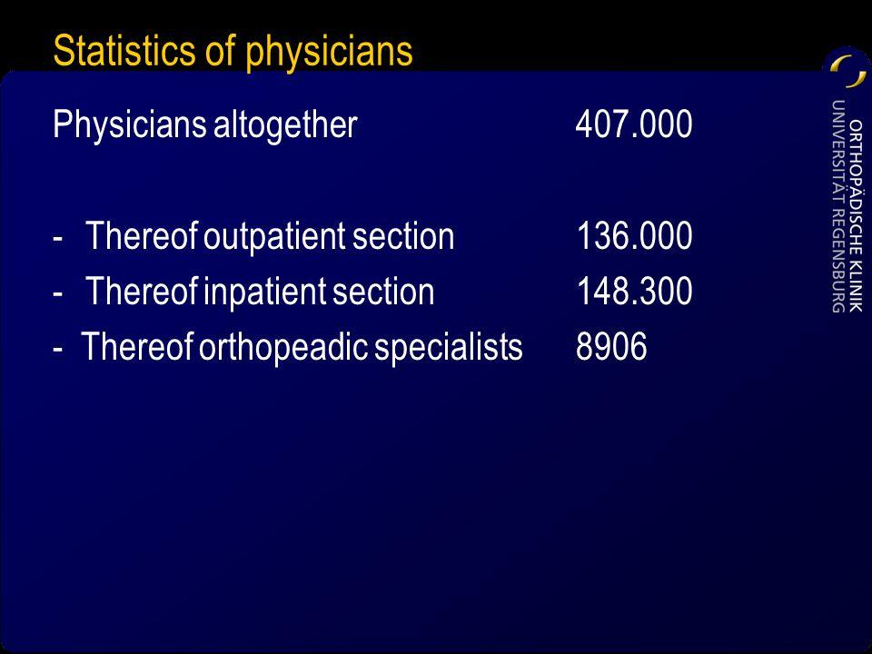 Statistics of physicians