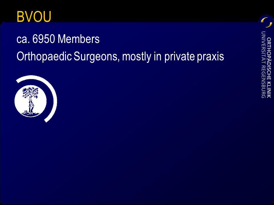 BVOU ca. 6950 Members Orthopaedic Surgeons, mostly in private praxis