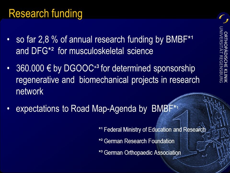 Research funding so far 2,8 % of annual research funding by BMBF*¹ and DFG*² for musculoskeletal science.