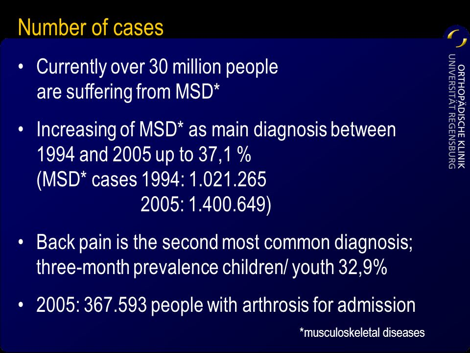 Number of cases Currently over 30 million people are suffering from MSD*