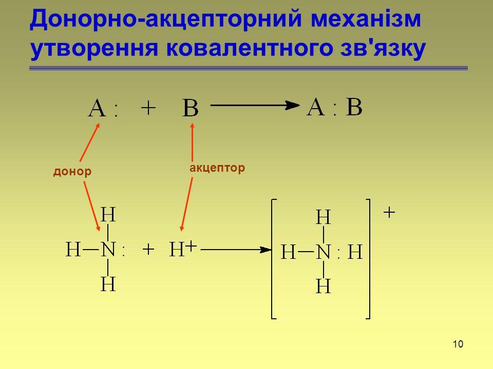 Донорно-акцепторний механізм утворення ковалентного зв язку