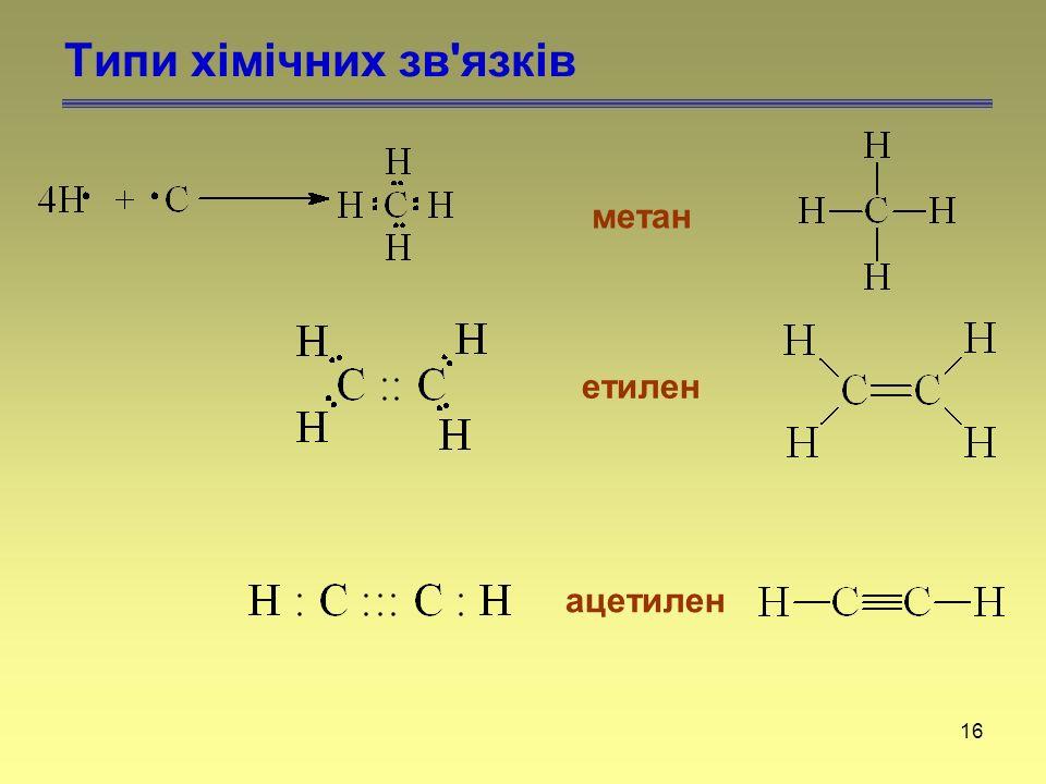 Типи хімічних зв язків метан етилен ацетилен