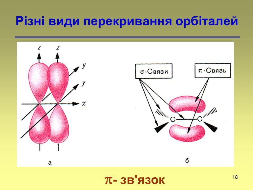 Різні види перекривання орбіталей