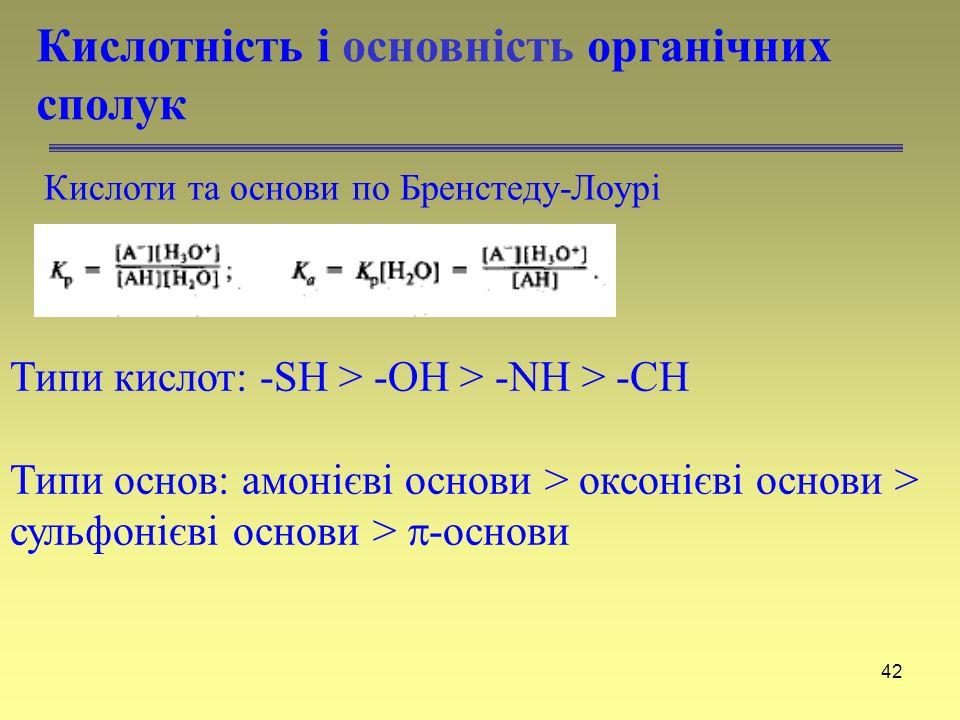 Кислотність і основність органічних сполук