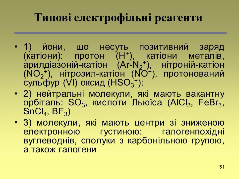 Типові електрофільні реагенти