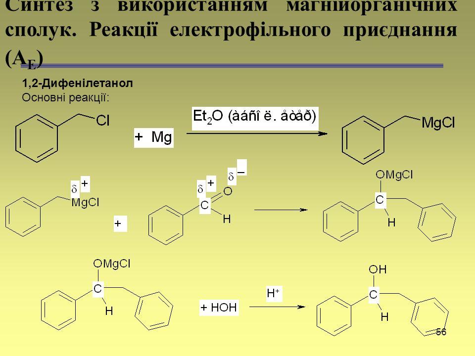 Синтез з використанням магнійорганічних сполук