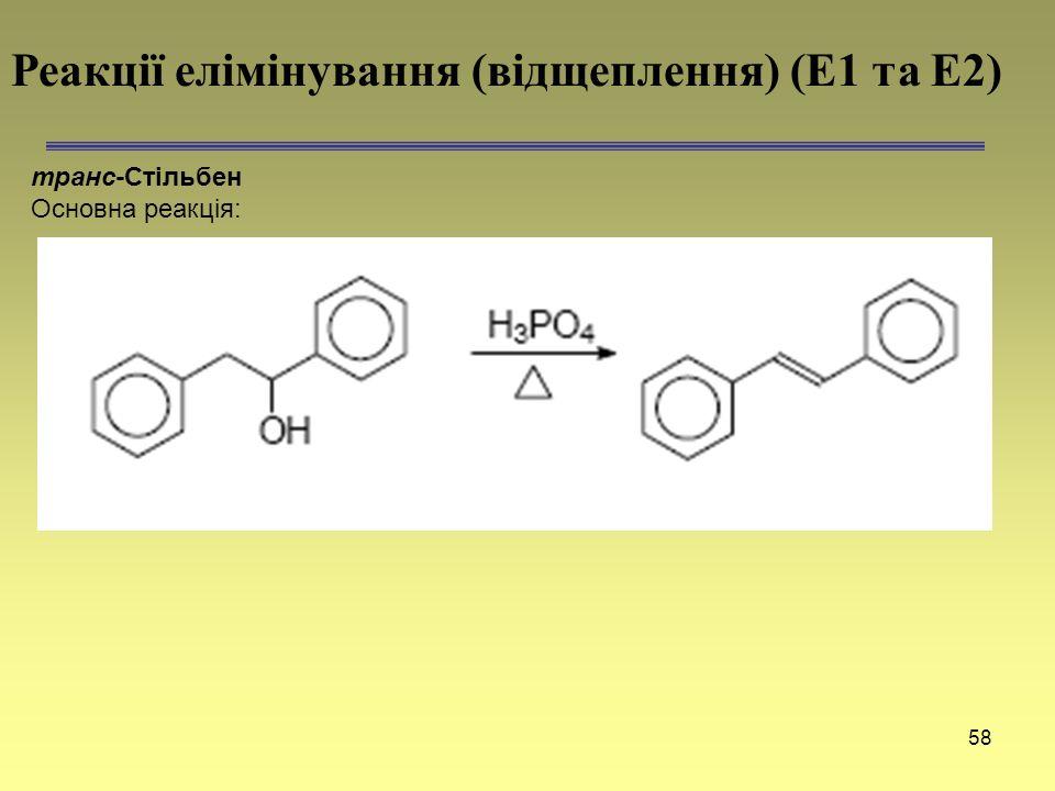 Реакції елімінування (відщеплення) (Е1 та Е2)