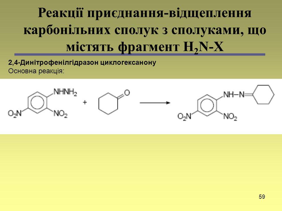 Реакції приєднання-відщеплення карбонільних сполук з сполуками, що містять фрагмент H2N-X