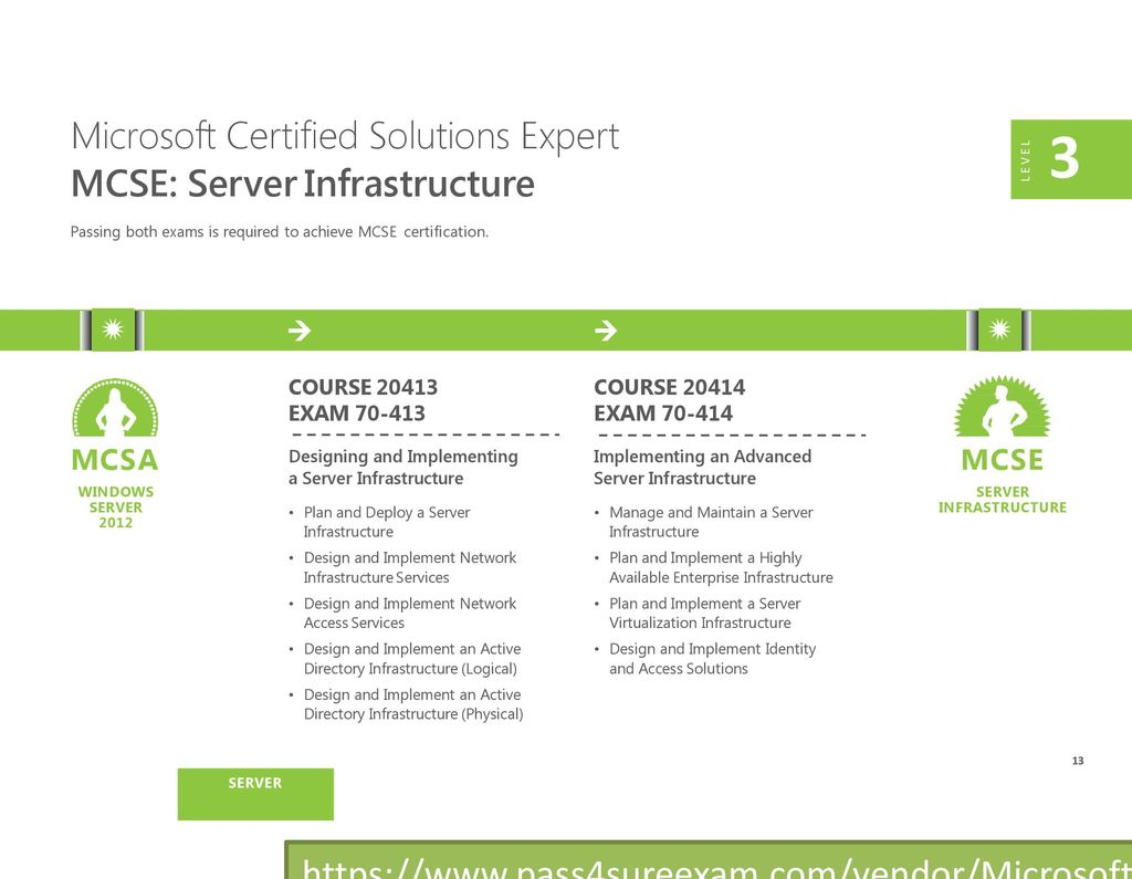 Microsoft training and certification guide ppt download 13 microsoft certified solutions expert 1betcityfo Choice Image