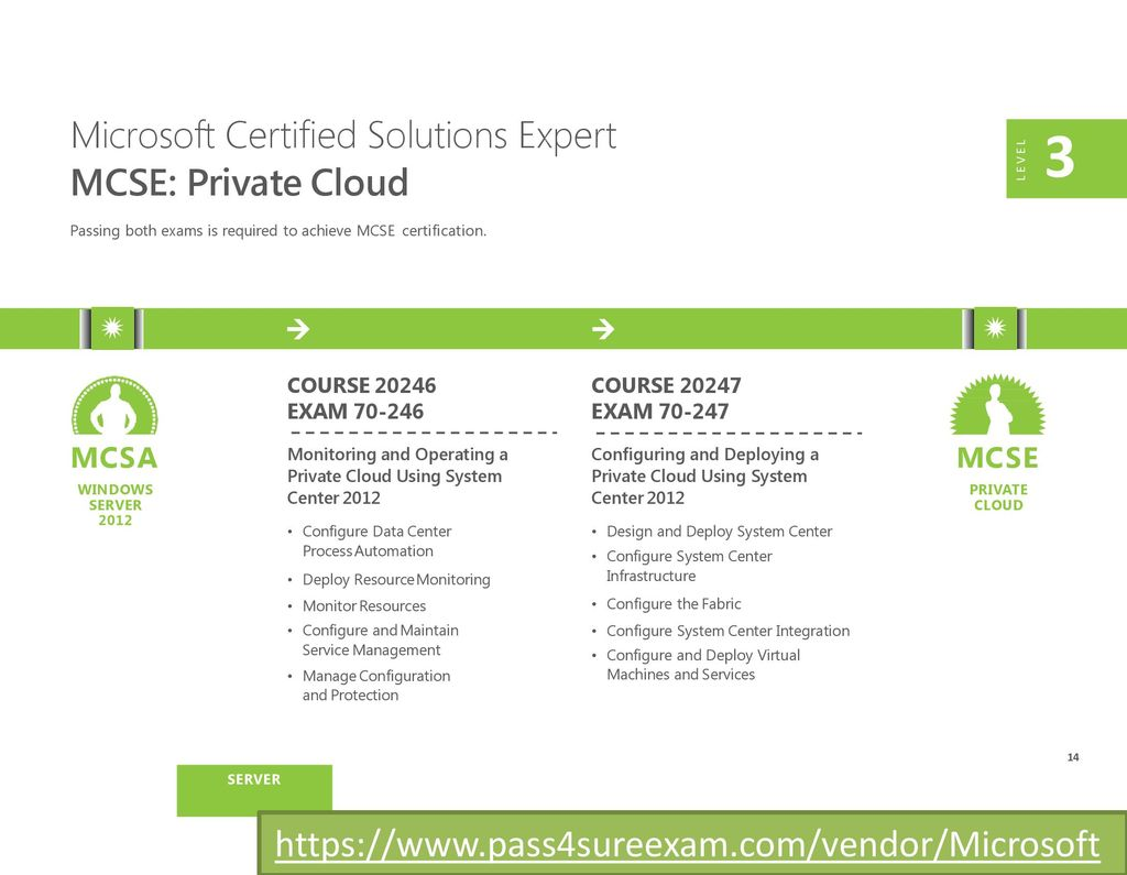 Microsoft training and certification guide ppt download 14 microsoft certified solutions expert 1betcityfo Gallery