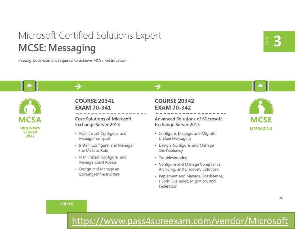 Microsoft training and certification guide ppt download 16 microsoft certified solutions expert xflitez Images