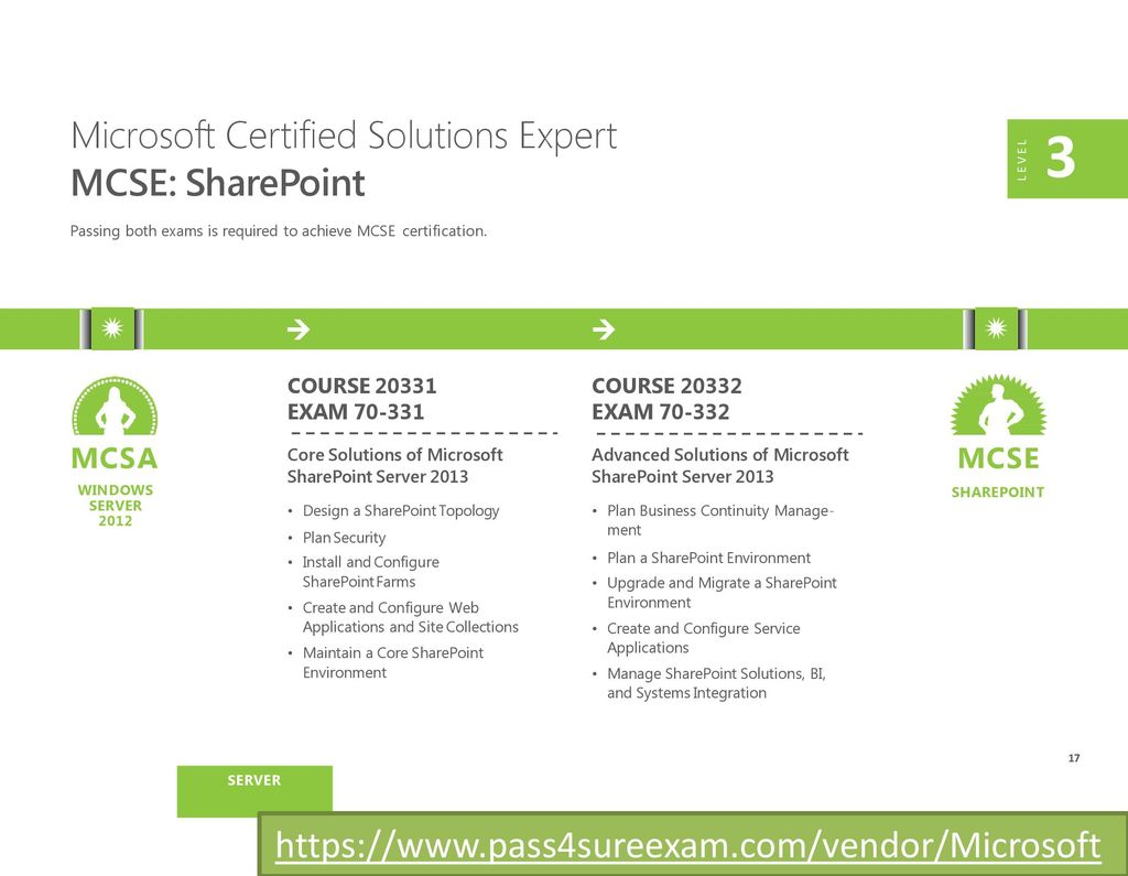 Microsoft training and certification guide ppt download 17 microsoft certified solutions expert xflitez Images
