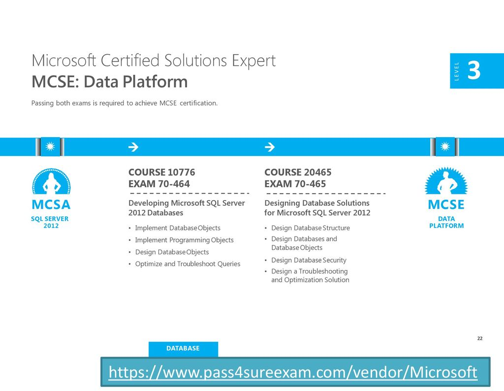 Microsoft training and certification guide ppt download 22 microsoft certified solutions expert 1betcityfo Image collections